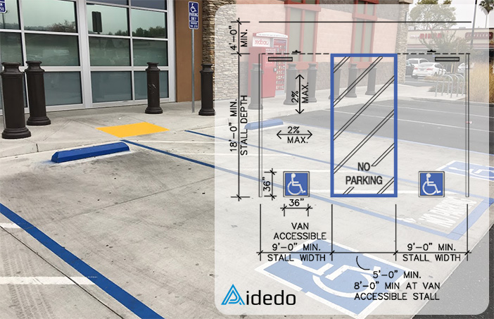 OUTSOURCING CURB RAMP AND ADA DESIGN